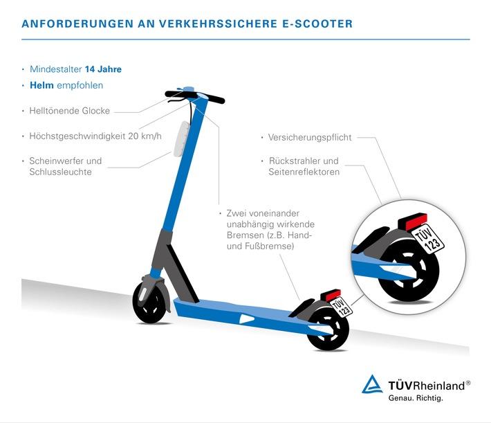 """TÜV Rheinland: Vor Kauf von E-Scootern genau informieren Neue """"Elektrokleinstfahrzeuge"""""""